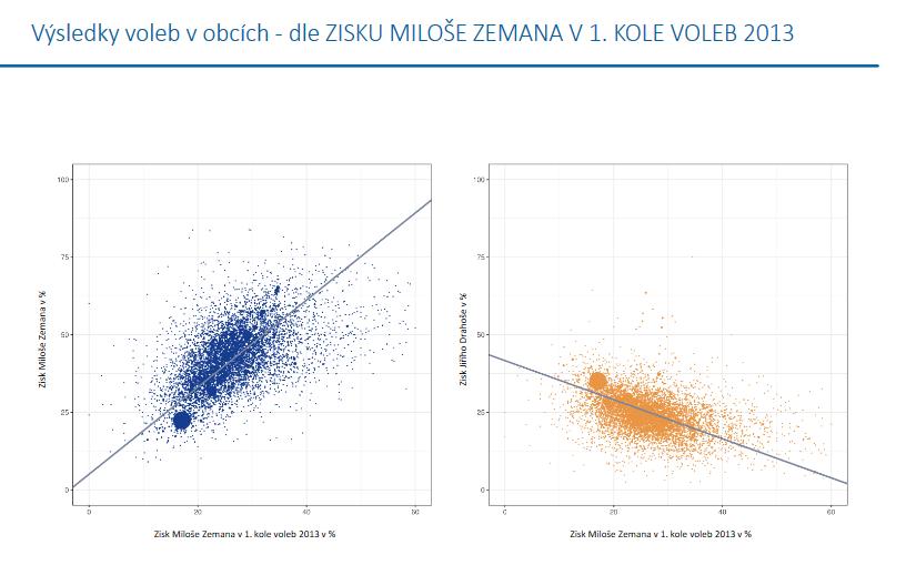 demograficka_analyza