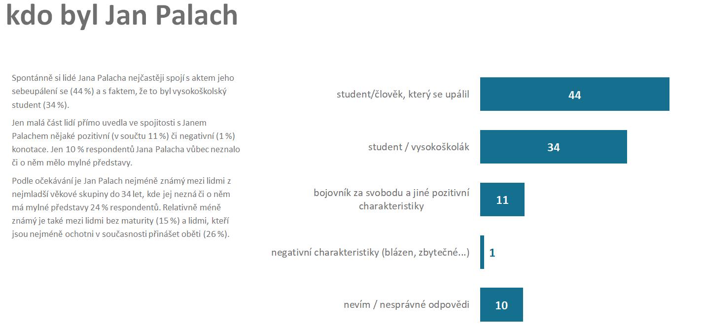 palach_v01