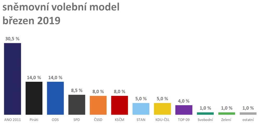 model_brezen_19